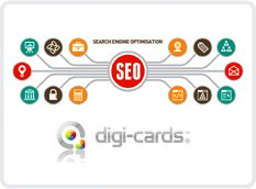SEARCH ENGINE OPTIMIZATION MADE EASIER WITH DIGI-CARDS