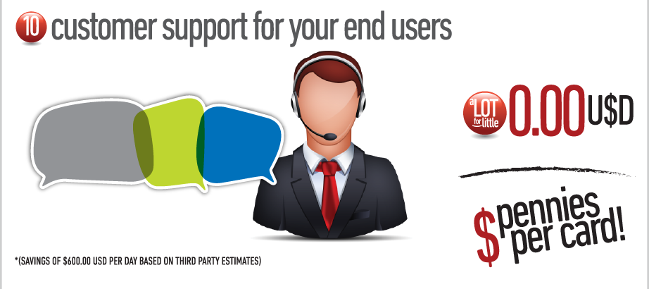 9. Customer suport for your end users